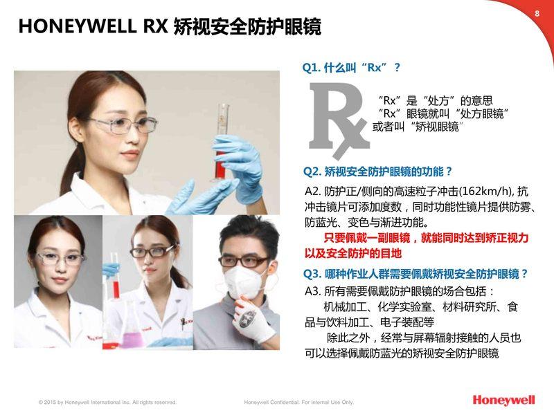 霍尼韋爾Rx矯視眼鏡培訓文件_20170818-8.jpg